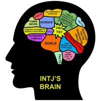 Science or Pseudoscience: Jungian Cognitive Functions (Part 2)
